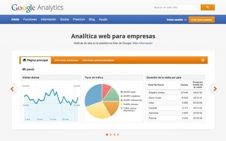 Google Analytics para principiantes en WordPress | Claves del Nuevo Marketing | Scoop.it