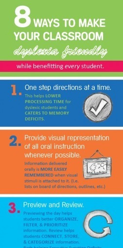 How to Make Your Classroom Dyslexia Friendly Infographic | AdLit | Scoop.it