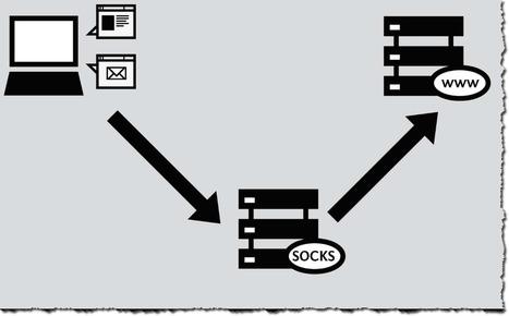 Une alternative au VPN le proxy SOCKS5. | Bazaar | Scoop.it