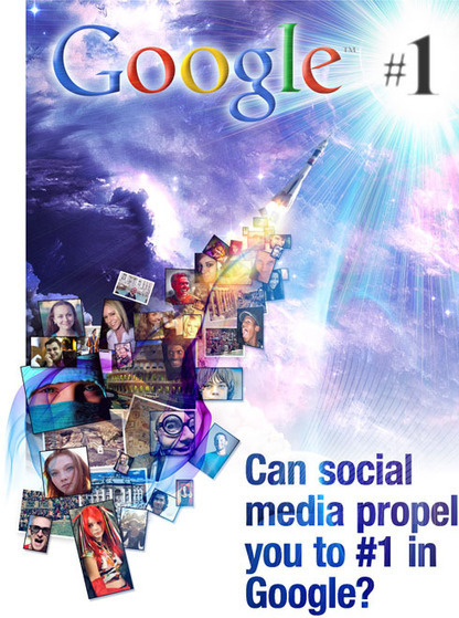 Social media powered SEO, a case study for 2012 | Marketing on social platforms | Scoop.it