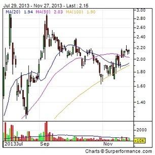 Inovio Pharmaceuticals Inc : Inovio Pharmaceuticals CEO Receives 2013 Drug ... - 4-traders (press release)   Drug Design and Discovery   Scoop.it