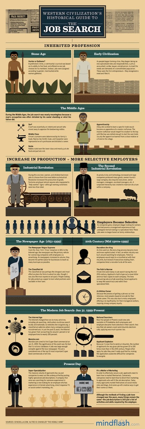 INFOGRAPHIC: Before LinkedIn, How Exactly Did Our Ancestors Find Jobs? | All About LinkedIn | Scoop.it