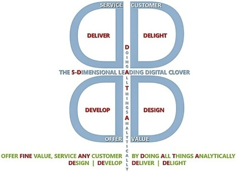 Leading Digital Equals Data-driven Design, Development, Delivery, and Delight - Sogeti Labs | Data Nerd's Corner | Scoop.it