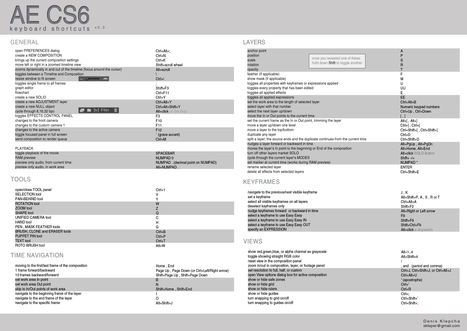 AE keyboard shortcuts | software support & Engineering | Scoop.it