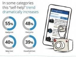 Studio Google: 82% dei consumatori all'interno del negozio usa lo Smartphone per aiutare l'acquisto [infografica] | Social Commerce e Social Shopping Italia | Scoop.it