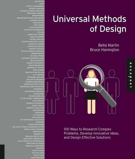 "Book Review - ""Universal Methods of Design"" 