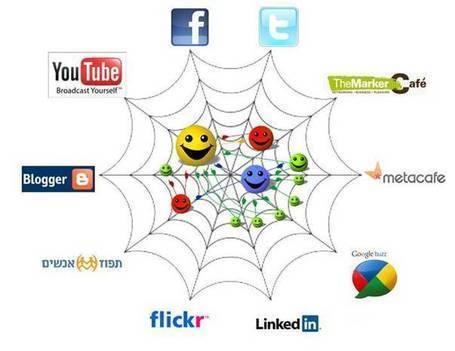 Top 10 Social Media Marketing Don'ts | Xarxes, plataformes socials i aplicacions | Scoop.it