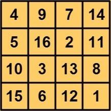 Actividades para Primaria y E.S.O. Matemáticas... (casi siempre): Cuadrados mágicos de 4 x 4 (II) | Matemáticas para alumnado con dificultades de aprendizaje | Scoop.it