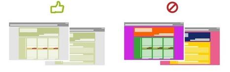 Nos conseils pour créer un site de qualité | Webdesign, Créativité | Scoop.it