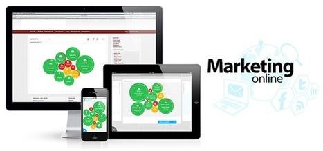5 Tendencias de Marketing Online que afectan a las pequeñas empresas | Márketing Digital y SM | Scoop.it