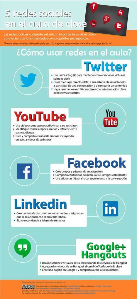 8 beneficios de usar las redes sociales en educación | elearning | Scoop.it