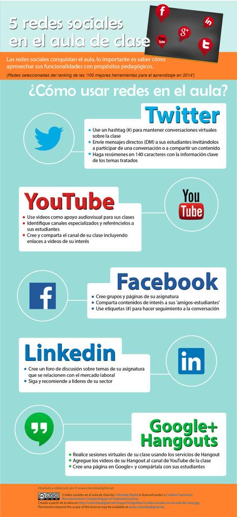 8 beneficios de usar las redes sociales en educación | Educacion, ecologia y TIC | Scoop.it