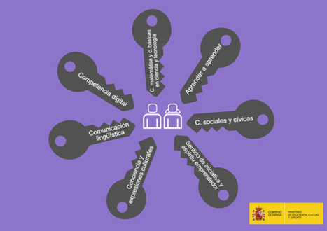 Las siete competencias clave de la LOMCE explicadas en siete infografías – aulaPlaneta | Educación y TIC | Scoop.it