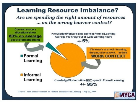 Harold Jarche » Informal learning, the 95% reality of how it happens | Agile Learning | Scoop.it