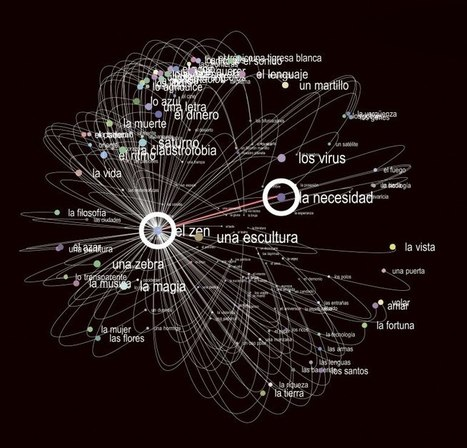 Gallery: How networks help us understand the world | ideas.ted.com | Aesthetics of Research | Scoop.it