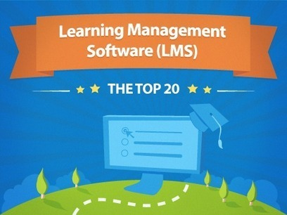 2014 Top Learning Management System Software | Learning Design for Mobile Devices | Scoop.it