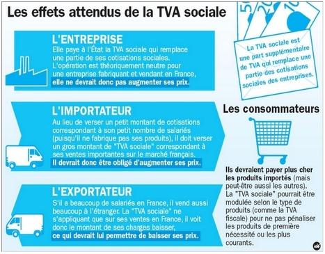 Une Autre Vie: Infographie TVA sociale : une seule certitude.   Social Life's moods   Scoop.it