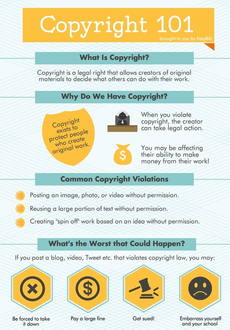 Have you ever posted a photo or video online that wasn't yours? If you have, you could have broken the law. That's scary to think about, right? | Edtech PK-12 | Scoop.it