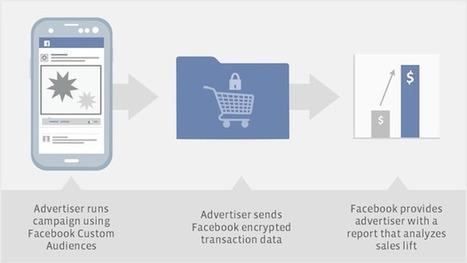 Conversion Lift: Mesurer le Taux de Conversion de vos Annonces Facebook | Emarketinglicious | web et reseaux sociaux | Scoop.it