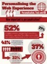 Team social and email for better results: infographic | CIM Academy Digital Marketing | Scoop.it