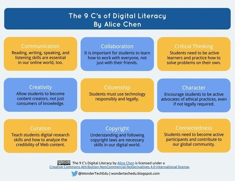 Alice in WonderTech: The 9 C's of Digital Literacy | Web Site of the Week - 3.0 - SD#60 - PRN | Scoop.it
