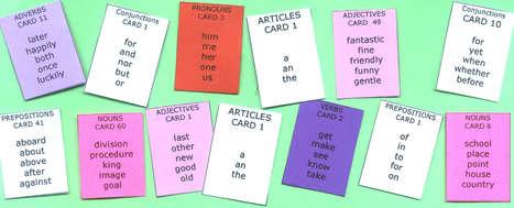 English Grammar Pronoun Writing Exercises | Let's learn English | Scoop.it