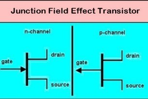 Working Principle of Photodiode, Characteristics And Applications | Projects for Engineering Students | Scoop.it