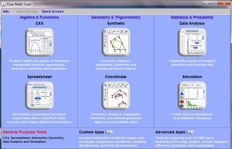 Core Math Tools - A Downloadable Suite of Interactive Software Tools | Common Core at SRHS | Scoop.it