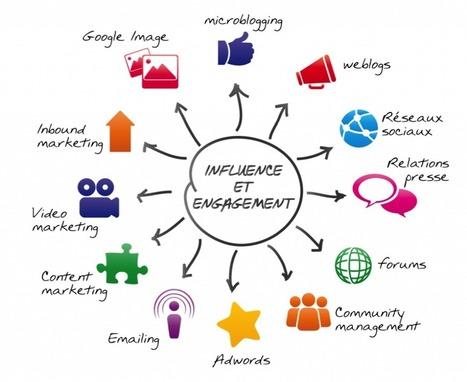 Est-ce que le marketing digital est à la portée de mon entreprise ? | Marketing Digital | Scoop.it