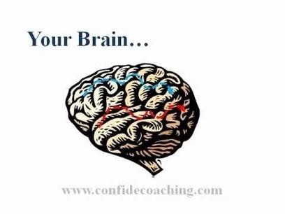 How Coaching Works | Personal Branding & Leader... | Coaching Leaders | Scoop.it
