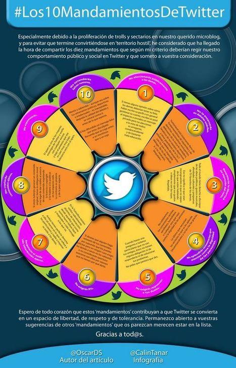Los 10 mandamientos de Twitter #Infografía | @geeksroom | Pedalogica: educación y TIC | Scoop.it