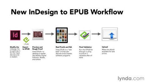 Understanding the InDesign to EPUB Workflow   MioBook...Tutorials!   Scoop.it