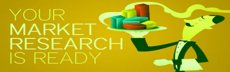 Importance of Adopting Marketing Research Tactics   Better Graph Blog   Online Reputation Management   Scoop.it