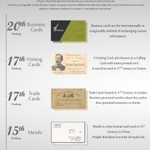 History of Business Cards   Datacolouronline   Scoop.it