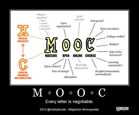 MOOC: reinventando los modelos de formación a distancia. | PLE, Conocimiento en la red | Scoop.it