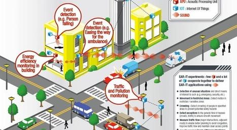 Monitorizar a cidade através da acústica para poupar energia   Eco   Scoop.it