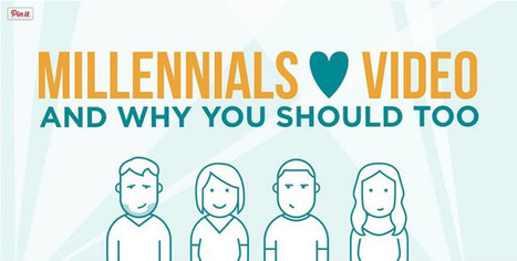 Why Millennials Love Video And You Should Too | Social Media Marketing | Scoop.it