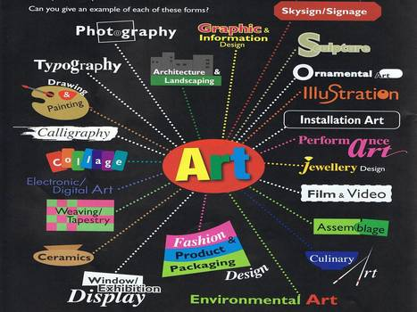 The whole world is Art! | The Arts forming our personality | Scoop.it