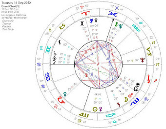 Fall of the Reptilian Empire | Updates from Cobra - Sunday, September 9, 2012 | Portal 2012 | promienie | Scoop.it