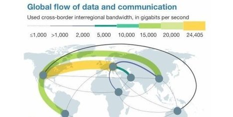 These Charts Show How Globalization Has Gone Digital | kennisbasis aardrijkskunde | Scoop.it