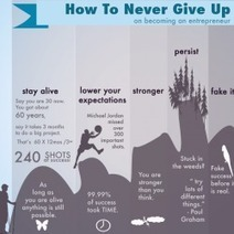 How To Never Give Up On Becoming An Entrepreneur | Visual.ly | Améliorer son efficacité | Scoop.it