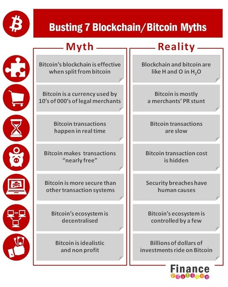 Busting 7 Blockchain & Bitcoin Myths | Payments 2.0 | Scoop.it