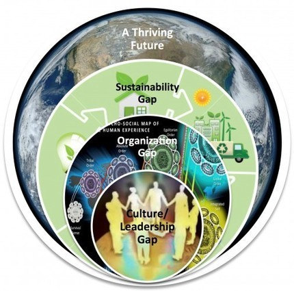 10/9 – Integral Leadership for a Regenerative, Inclusive Economy | Network Leadership | Scoop.it