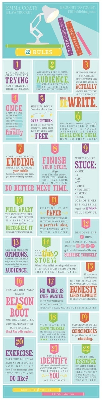 Poster - 22 Rules to Phenomenal Storytelling | Story Coaching | Scoop.it