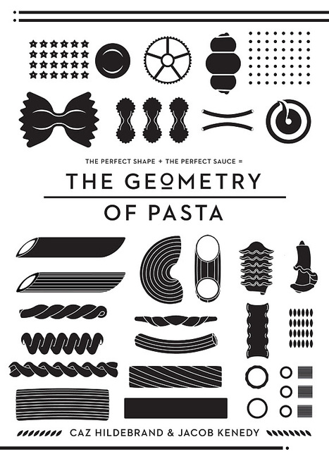 The Geometry of Pasta Review and Why Pasta Shapes and Sauces are Interconnected - Italian Food and Recipes - Scordo.com   curator   Scoop.it