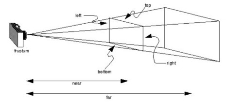xion.log » Własny moduł grafiki 2D [PL] | Grafika Komputerowa 2D | Scoop.it