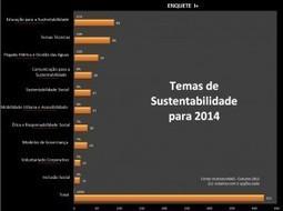 Temas de Sustentabilidade para 2014 | Instituto Mais | vida&sustentabilidade | Scoop.it