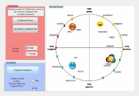 An algorithm for speech-based emotion classification | KurzweilAI | Cyborg Lives | Scoop.it