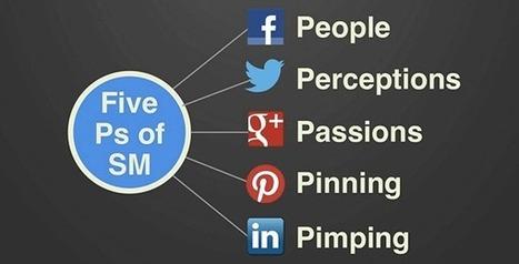The 5 P's of Social Media Framework | #CommunicationDigitale | Scoop.it