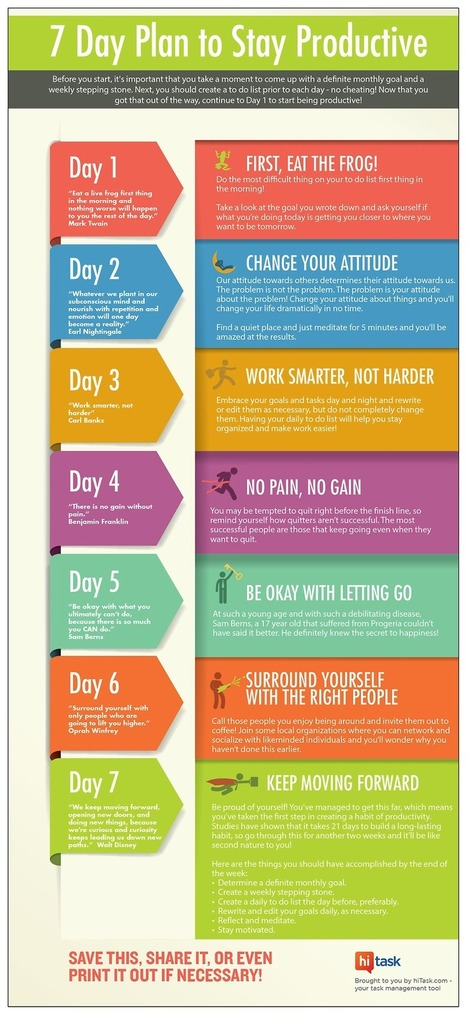7 Day Plan To Stay Productive Infographic | social media | Scoop.it